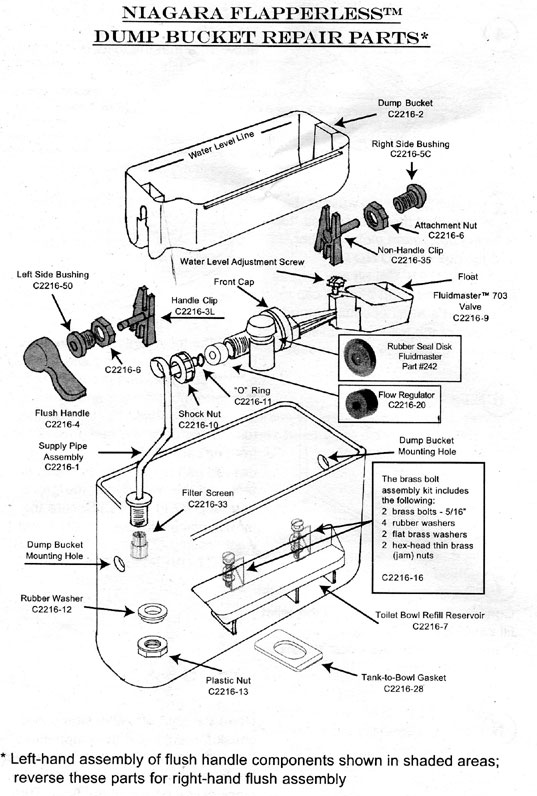 Niagara Flapperless Toilet Tank Parts